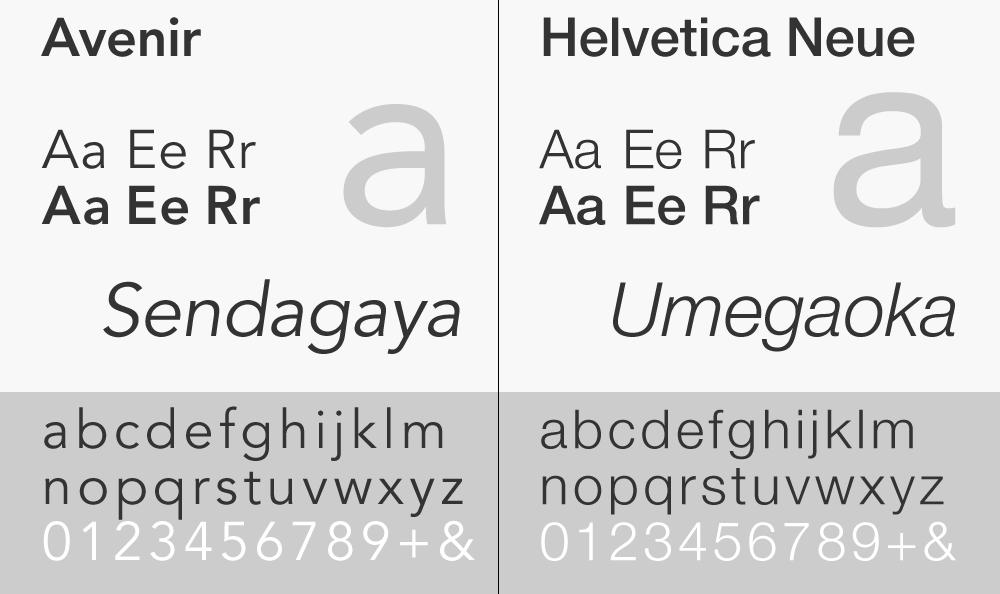 Type Samples – Sans Serif