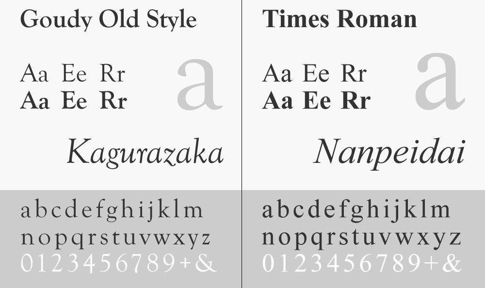 Type Samples – Serif