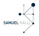 samuelhall