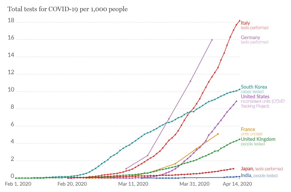 者 日本 コロナ 数 グラフ 感染