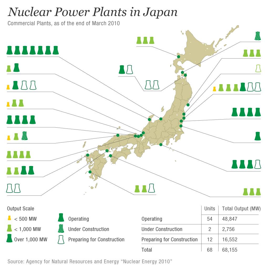 Nuclear_plants_Japan-big