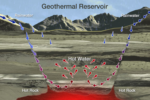 Geothermal reservoir