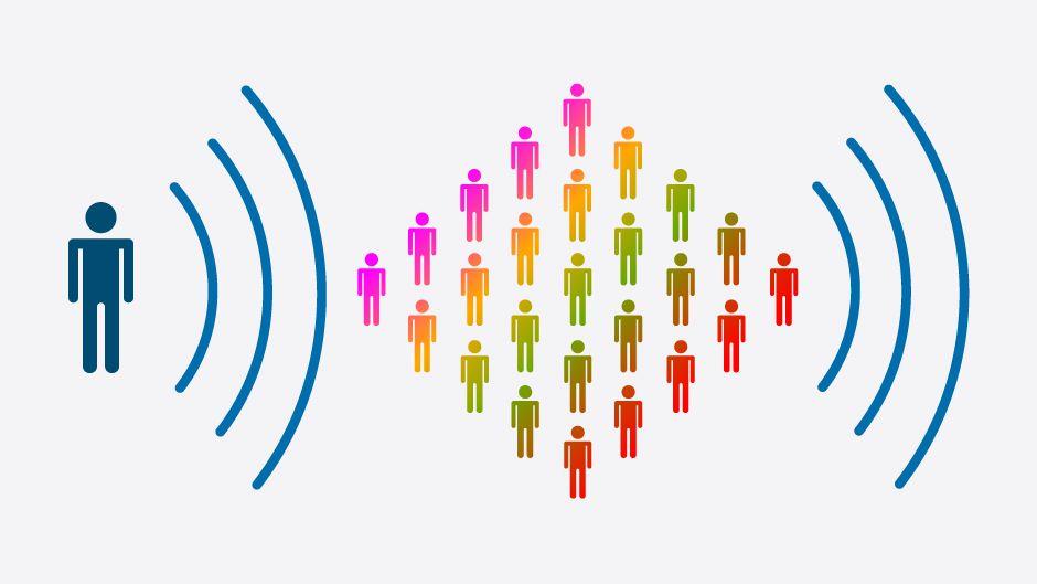 討論会2.0: ソーシャルメディアと気候変動