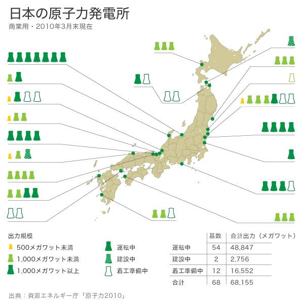 Nuclear_plants-japan