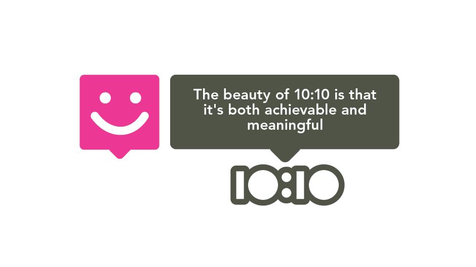 10:10プロジェクトの美学