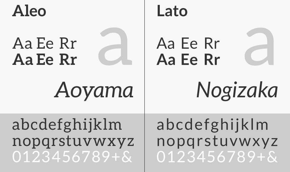 Type Samples – Display