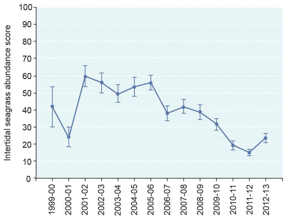 GBRMPA-Outlook-Report-2014-IN-BRIEF-13