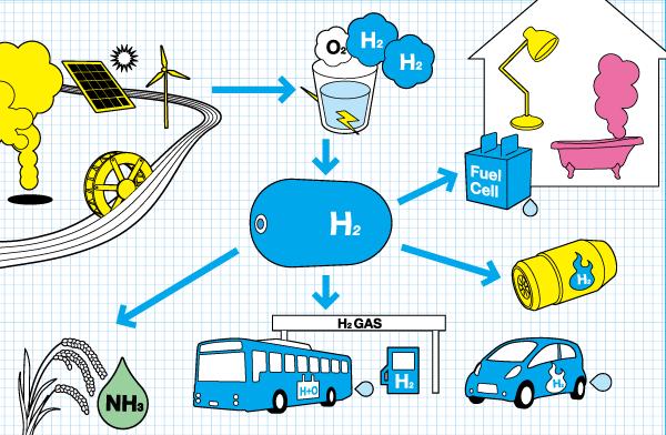 Hydro-RH2illustration