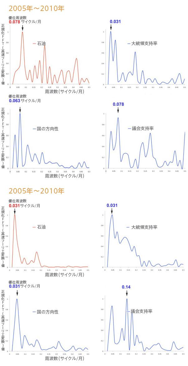 Fig3-jp