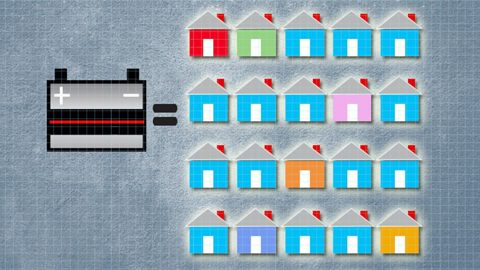Researchers Harness Old Batteries for Solar Cells