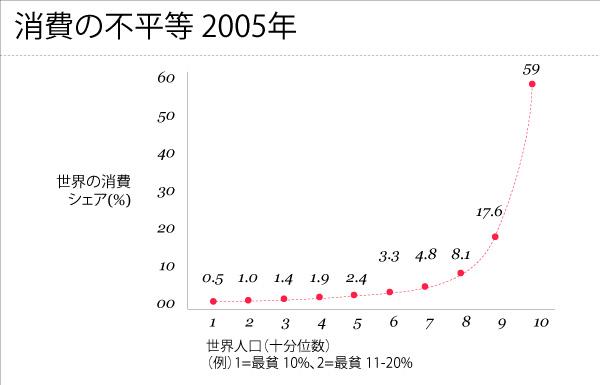graphic-inequality-jp