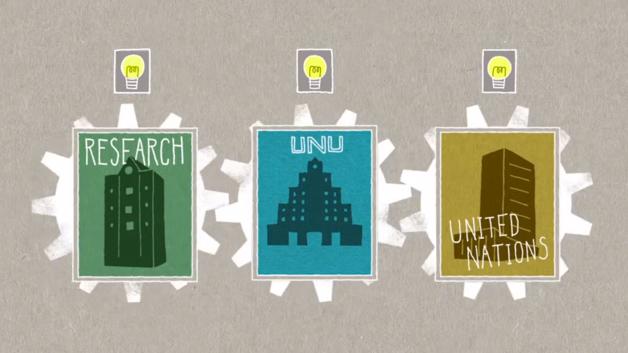 UNU-Video-Animation